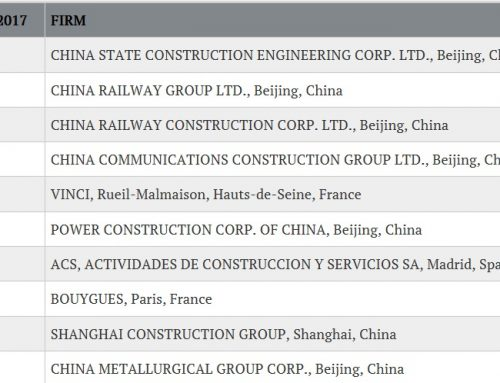 CSCEC Tops The ENR Top 250 Global Contractors Rankings